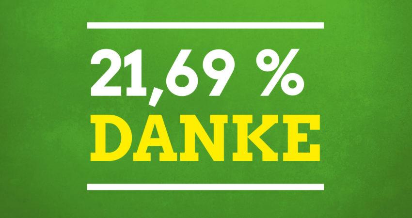 21,69 Prozent - Danke